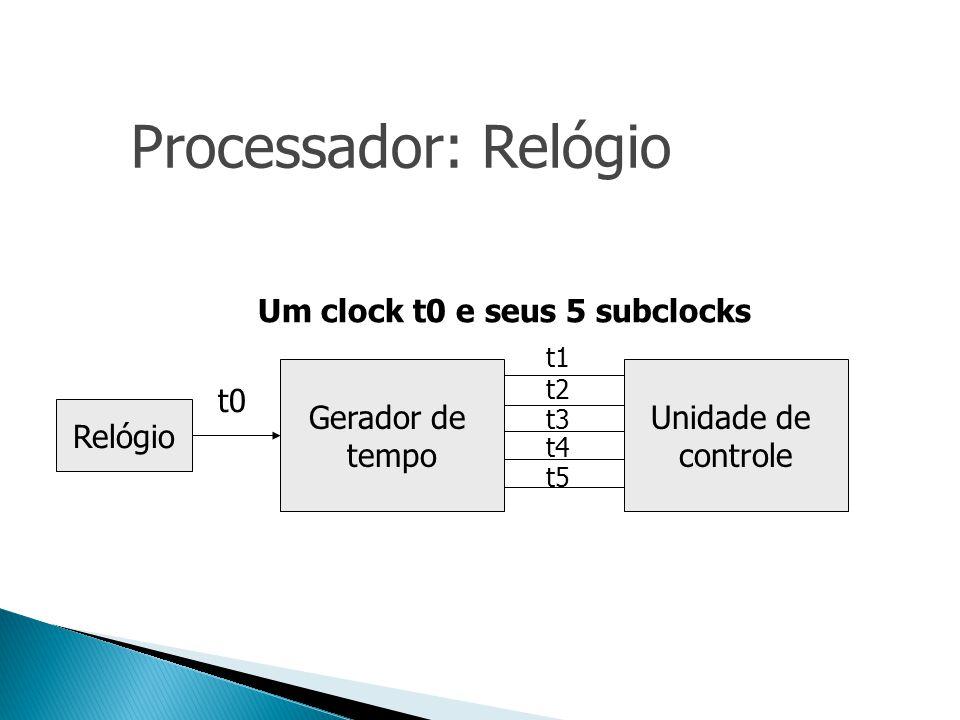 Processador: Relógio Um clock t0 e seus 5 subclocks Gerador de tempo