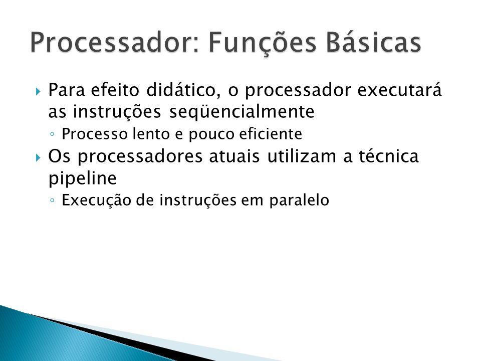 Processador: Funções Básicas
