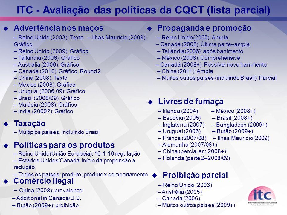 ITC - Avaliação das políticas da CQCT (lista parcial)