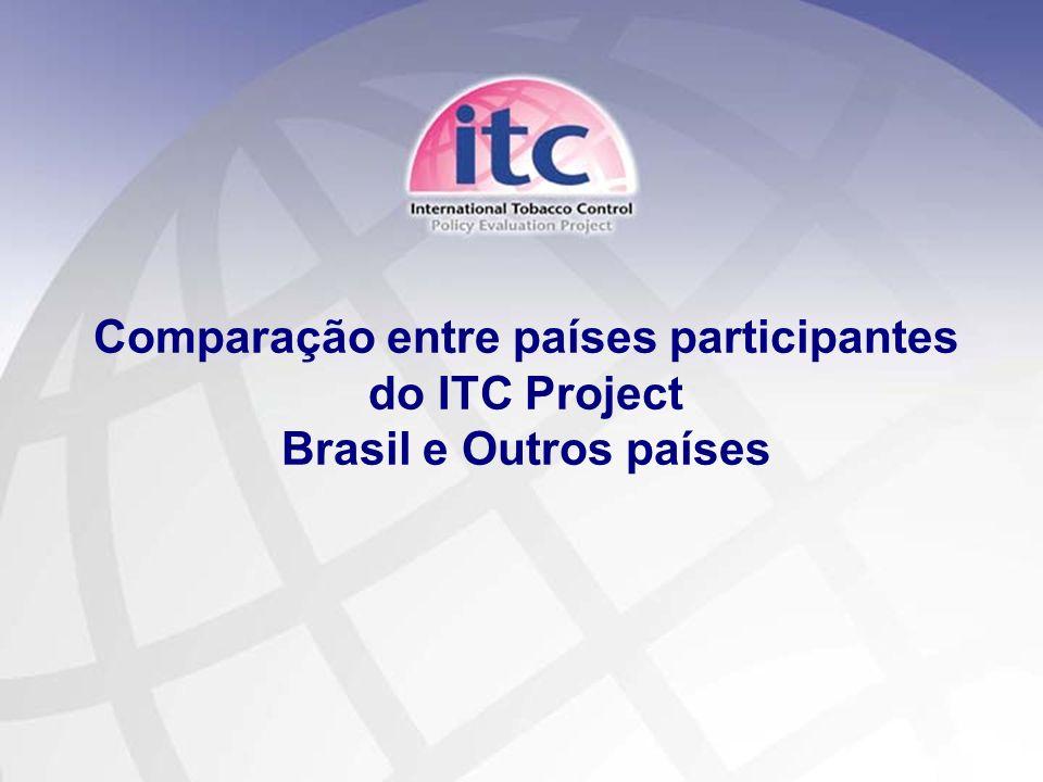 Comparação entre países participantes do ITC Project
