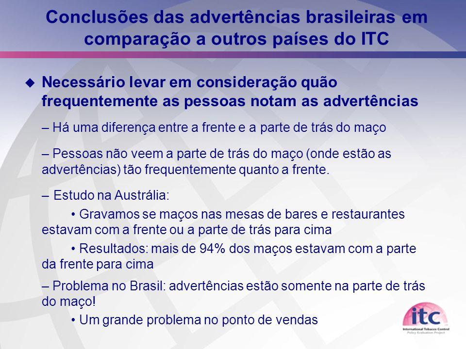 Conclusões das advertências brasileiras em comparação a outros países do ITC