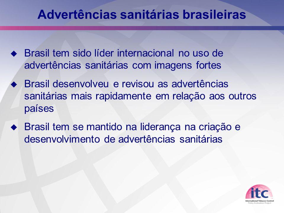 Advertências sanitárias brasileiras