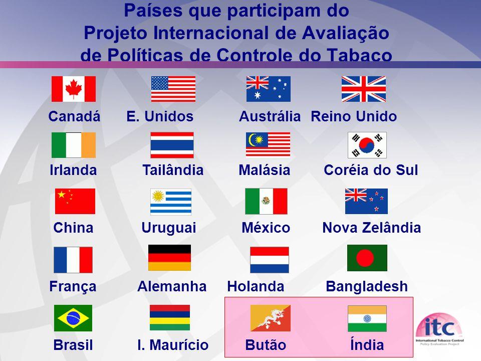 Países que participam do Projeto Internacional de Avaliação de Políticas de Controle do Tabaco