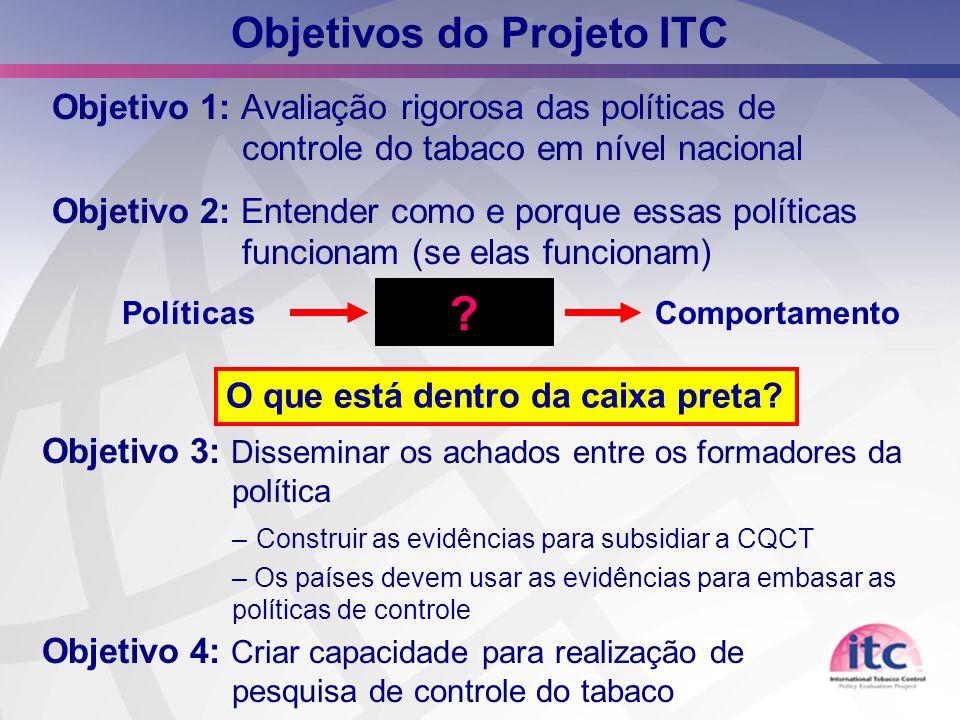 Objetivos do Projeto ITC