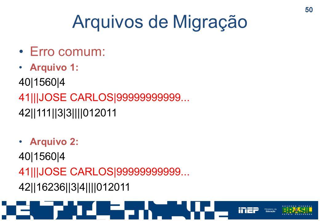 Arquivos de Migração Erro comum: 40|1560|4