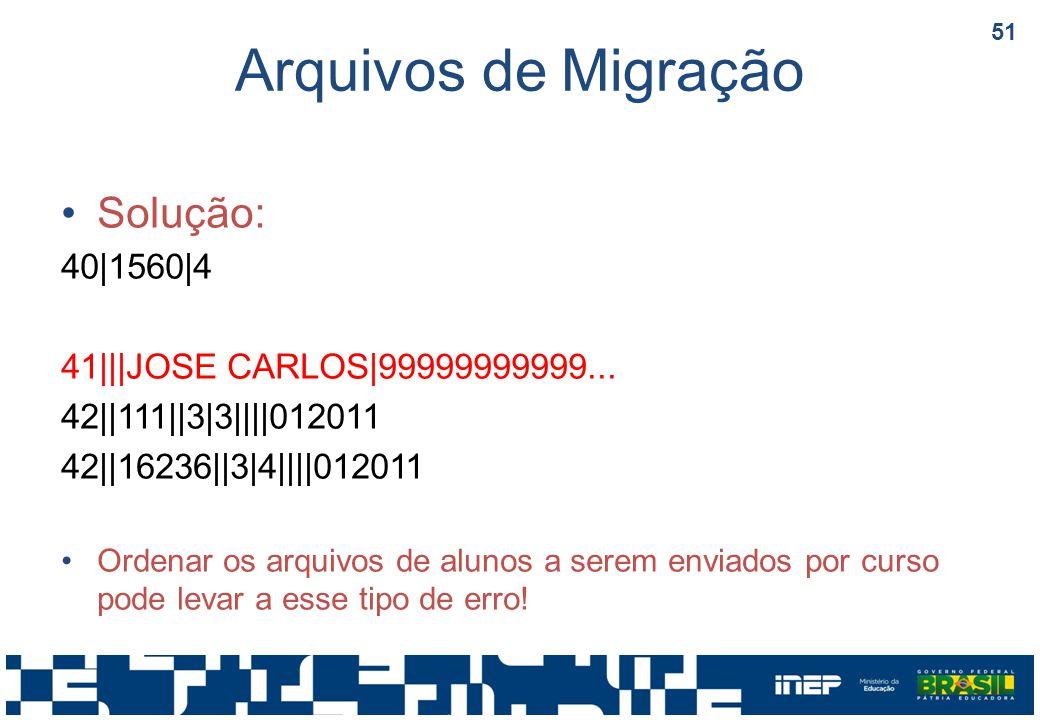 Arquivos de Migração Solução: 40|1560|4
