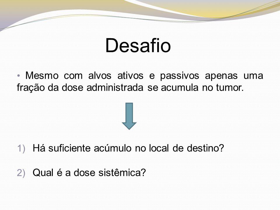 Desafio Mesmo com alvos ativos e passivos apenas uma fração da dose administrada se acumula no tumor.