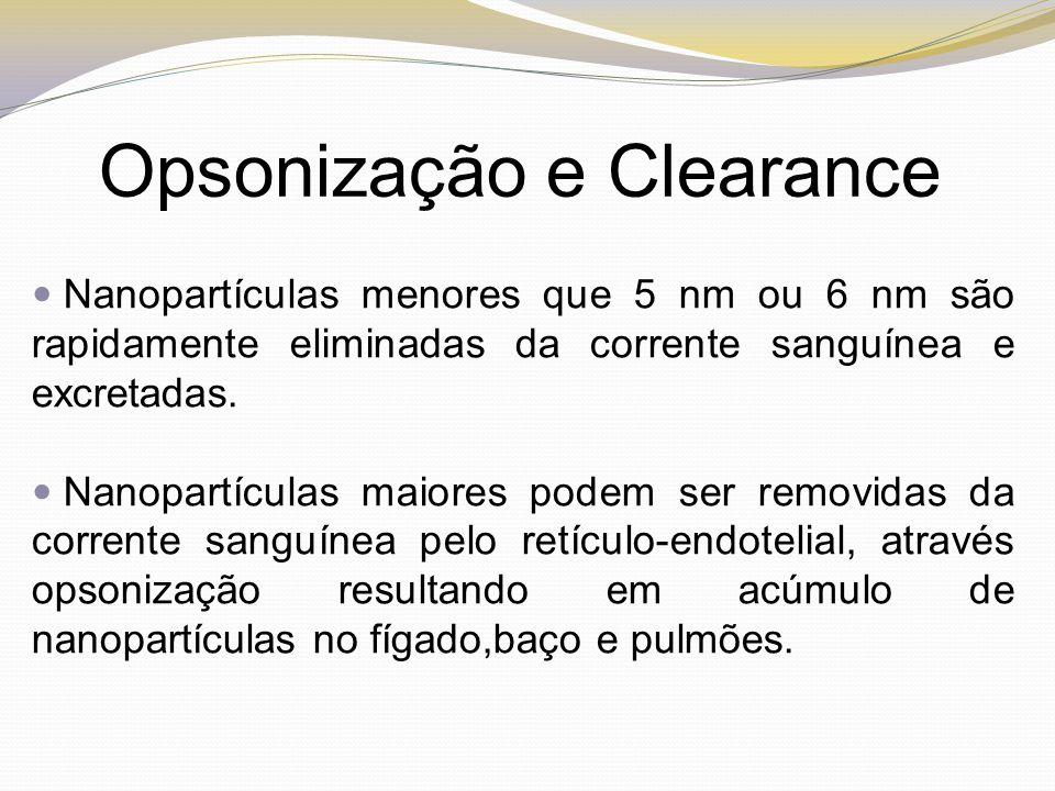 Opsonização e Clearance