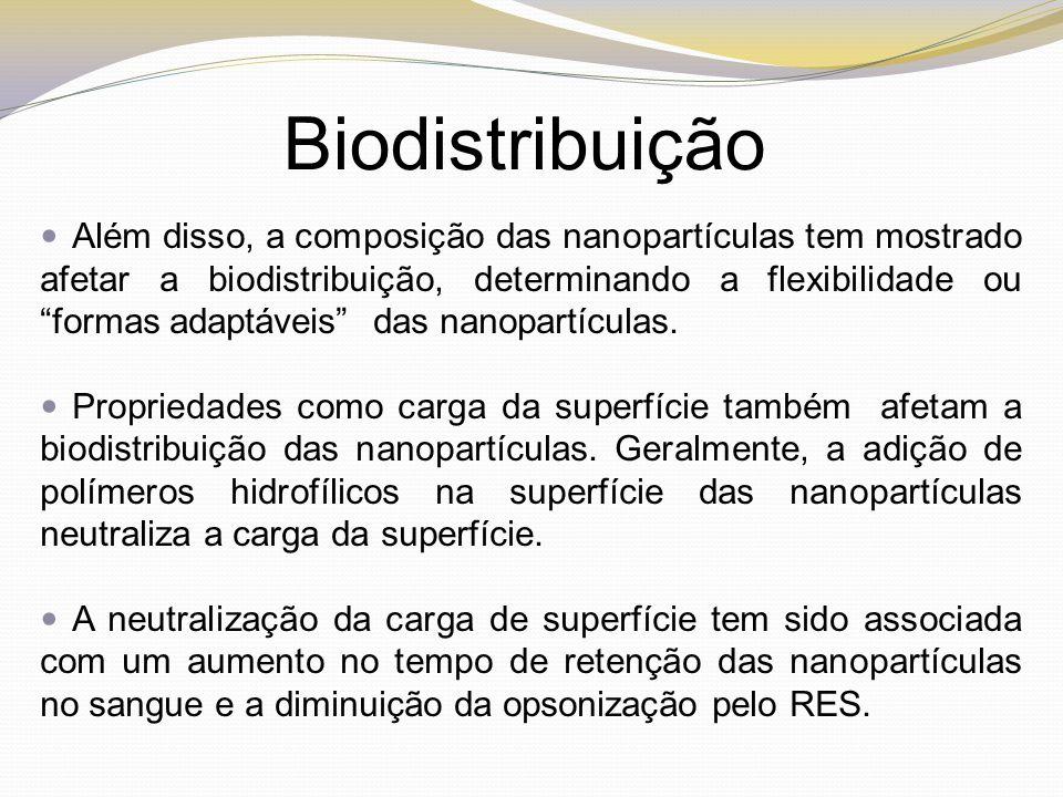 Biodistribuição