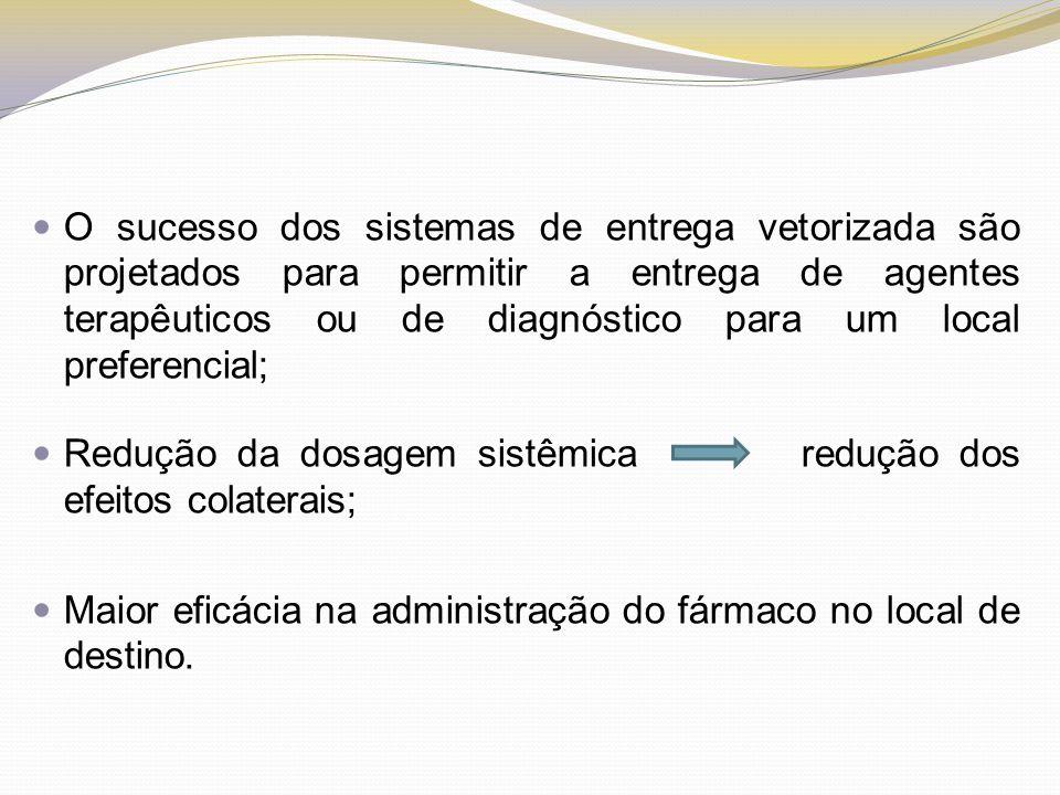 O sucesso dos sistemas de entrega vetorizada são projetados para permitir a entrega de agentes terapêuticos ou de diagnóstico para um local preferencial;