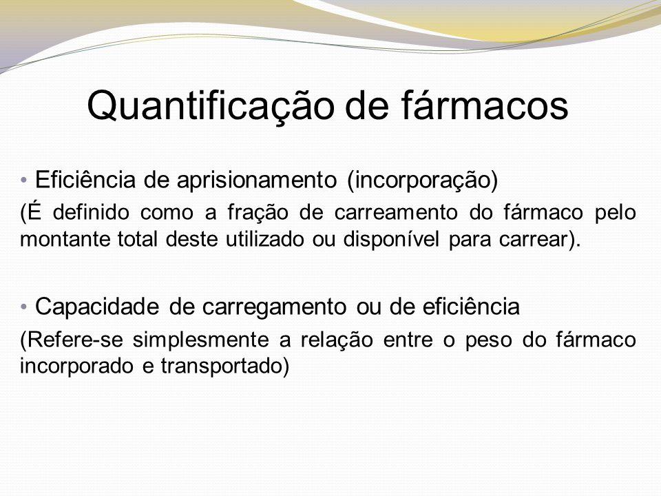Quantificação de fármacos