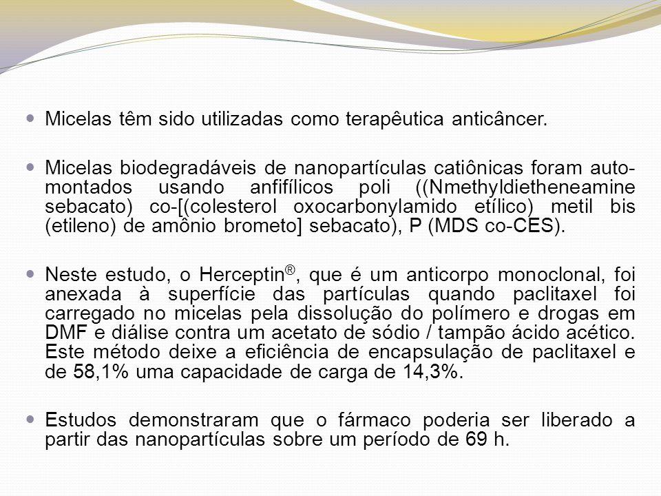 Micelas têm sido utilizadas como terapêutica anticâncer.