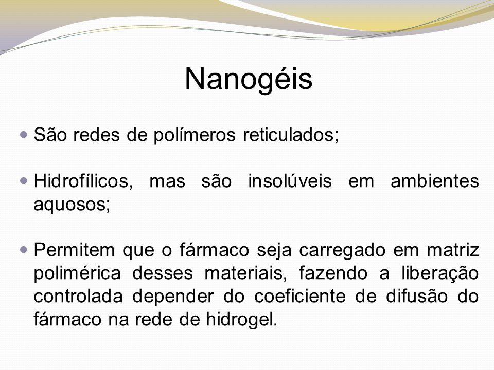 Nanogéis São redes de polímeros reticulados;