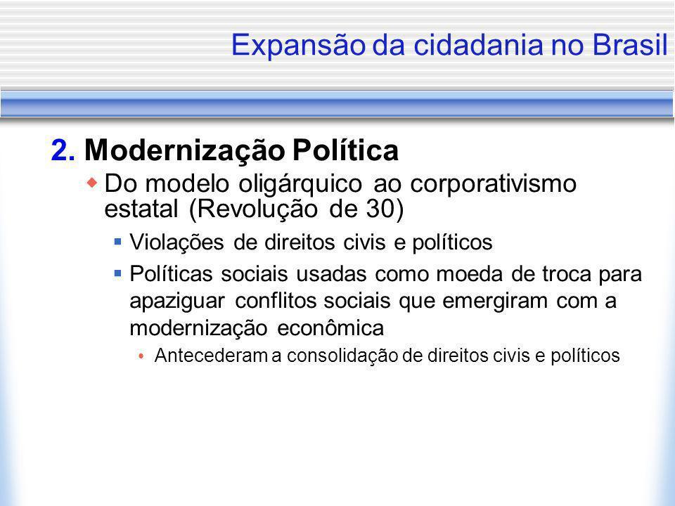 Expansão da cidadania no Brasil