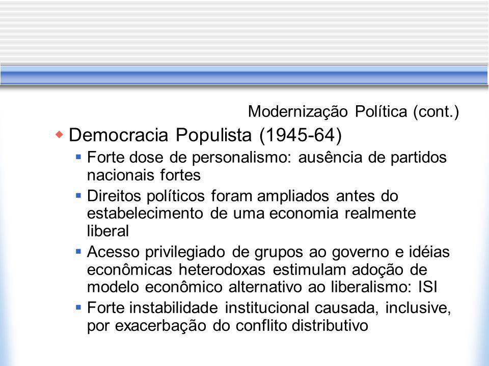 Democracia Populista (1945-64)