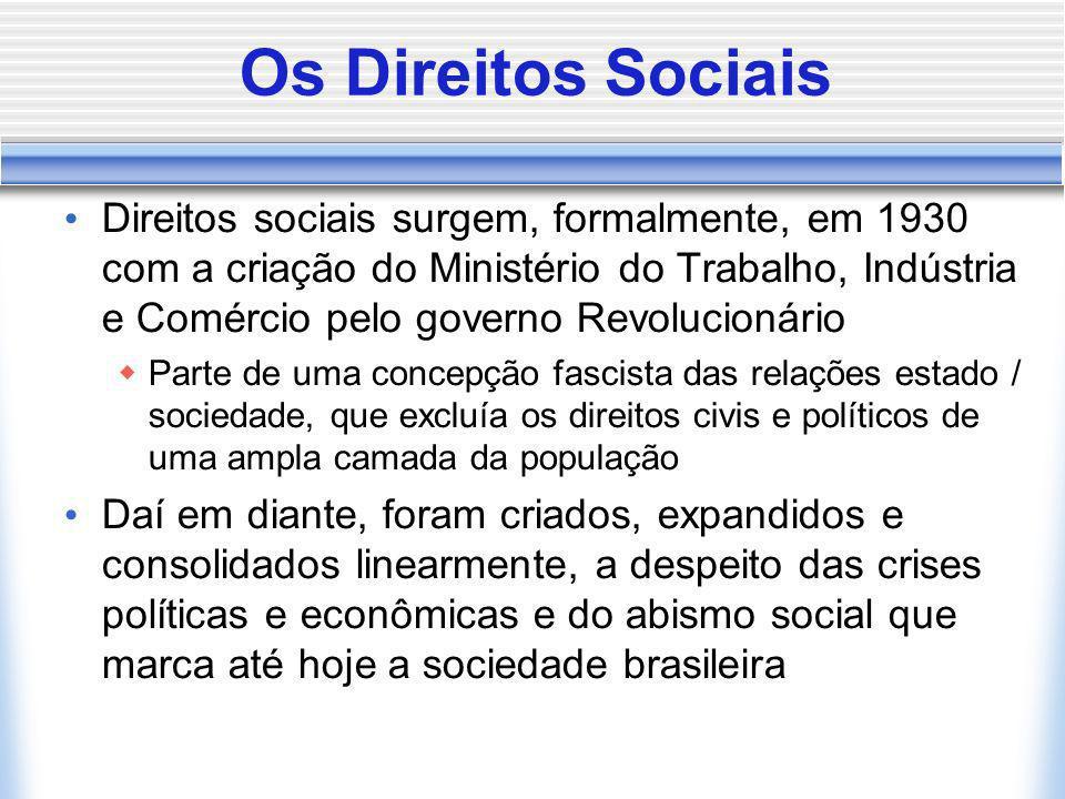 Os Direitos Sociais