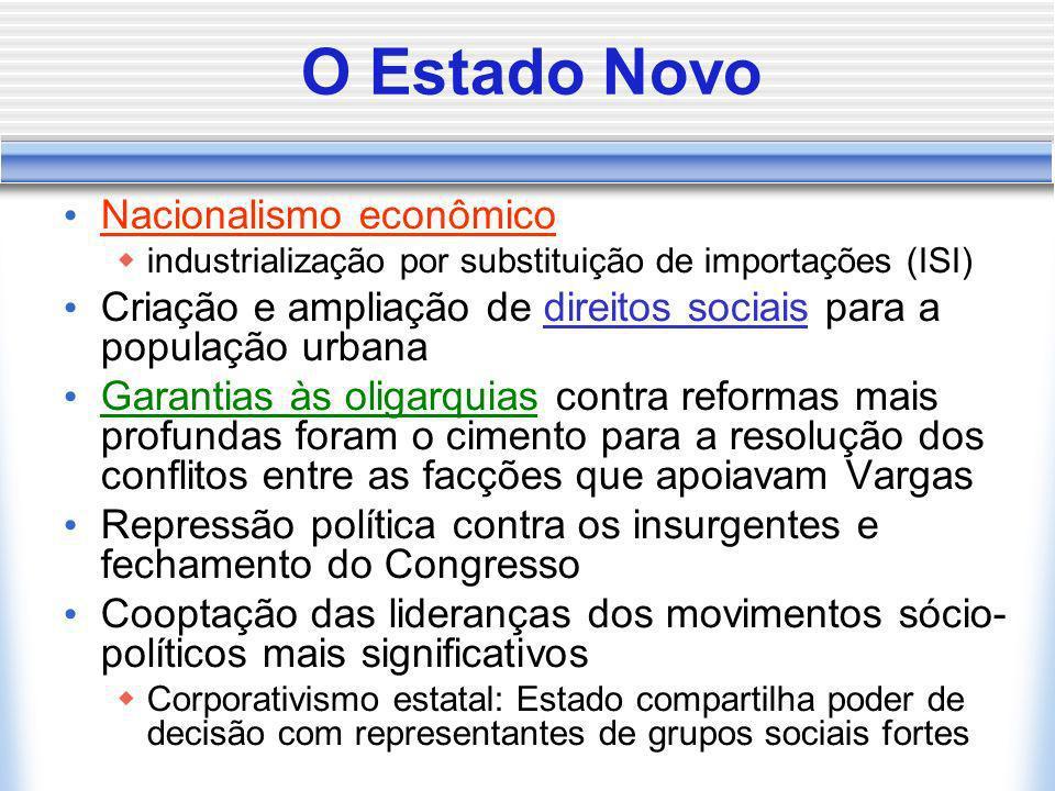 O Estado Novo Nacionalismo econômico