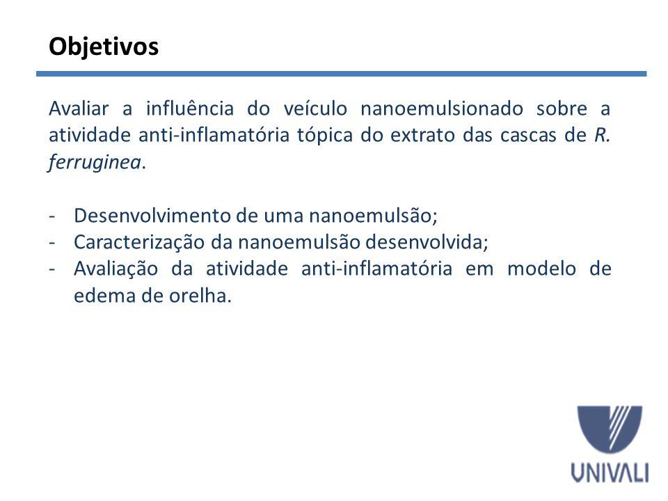 Objetivos Avaliar a influência do veículo nanoemulsionado sobre a atividade anti-inflamatória tópica do extrato das cascas de R. ferruginea.