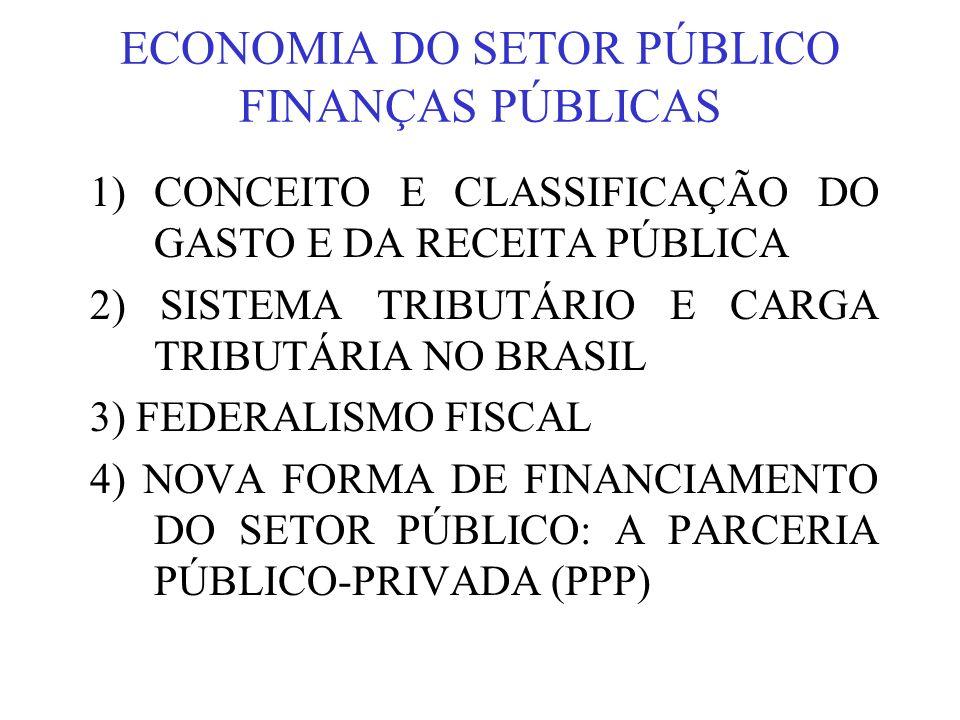 ECONOMIA DO SETOR PÚBLICO FINANÇAS PÚBLICAS