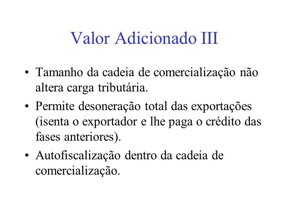 Valor Adicionado III Tamanho da cadeia de comercialização não altera carga tributária.