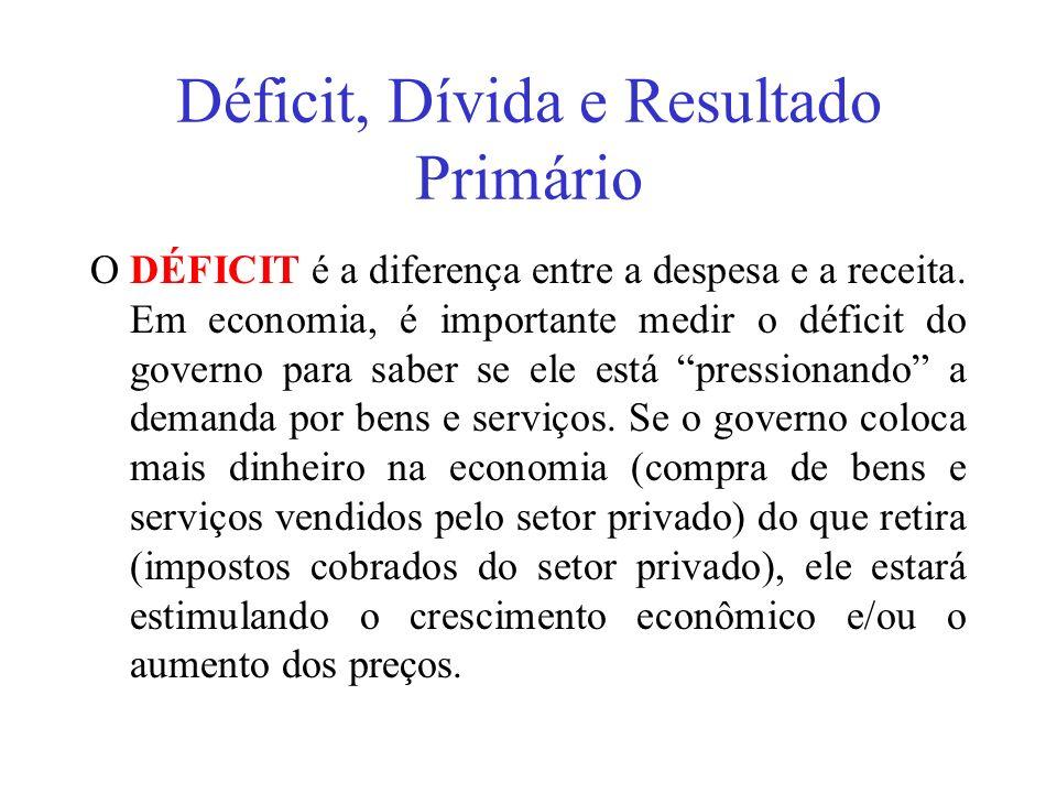 Déficit, Dívida e Resultado Primário