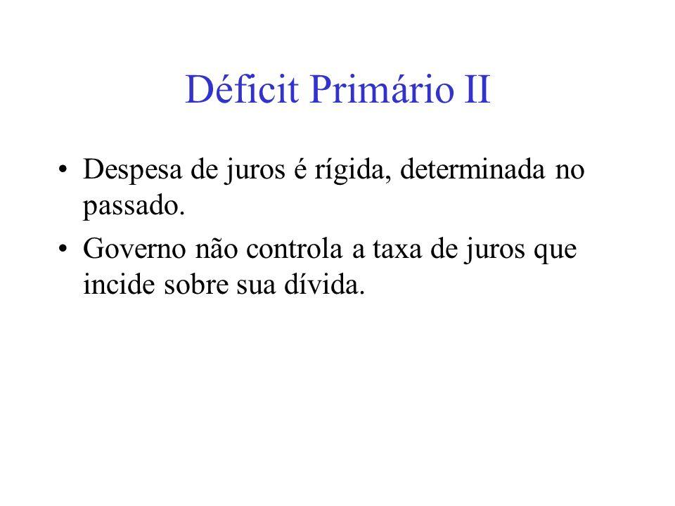 Déficit Primário II Despesa de juros é rígida, determinada no passado.