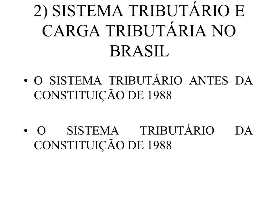 2) SISTEMA TRIBUTÁRIO E CARGA TRIBUTÁRIA NO BRASIL