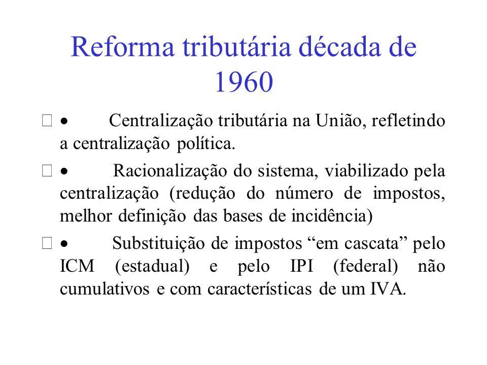 Reforma tributária década de 1960