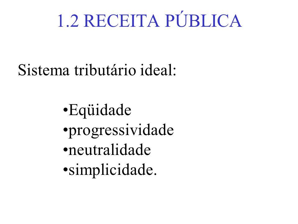 1.2 RECEITA PÚBLICA Sistema tributário ideal: Eqüidade progressividade