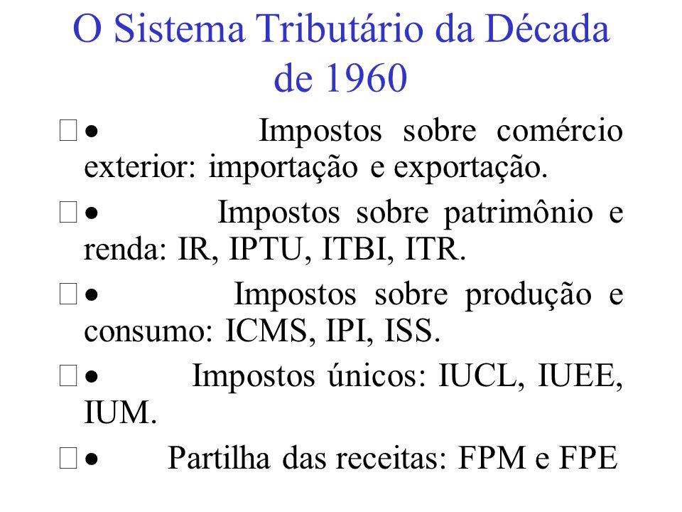 O Sistema Tributário da Década de 1960