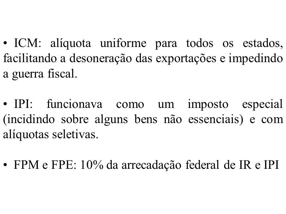 ICM: alíquota uniforme para todos os estados, facilitando a desoneração das exportações e impedindo a guerra fiscal.