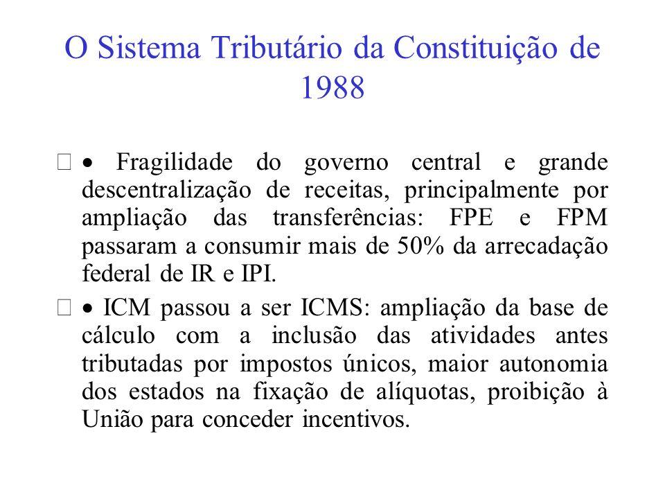 O Sistema Tributário da Constituição de 1988