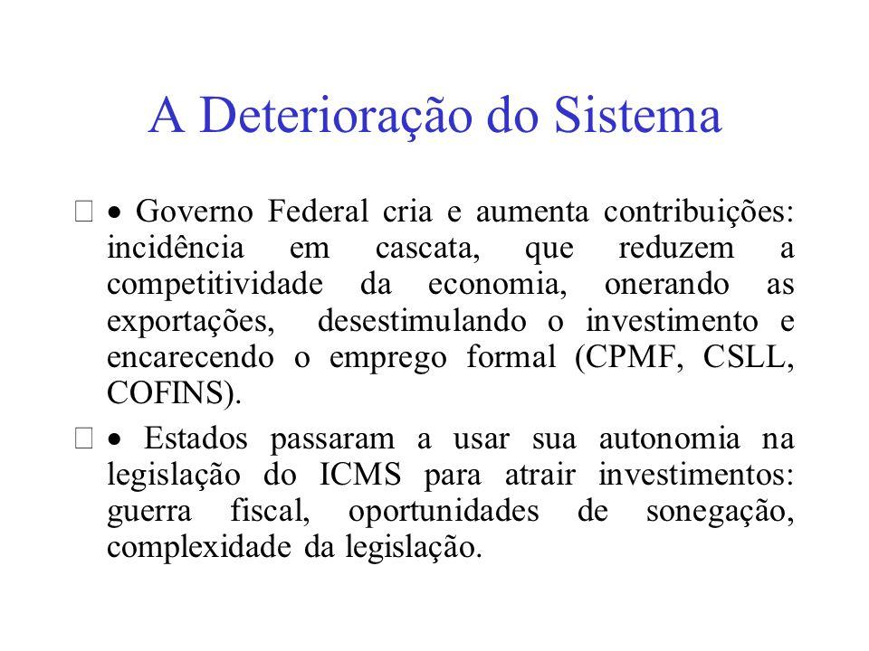 A Deterioração do Sistema