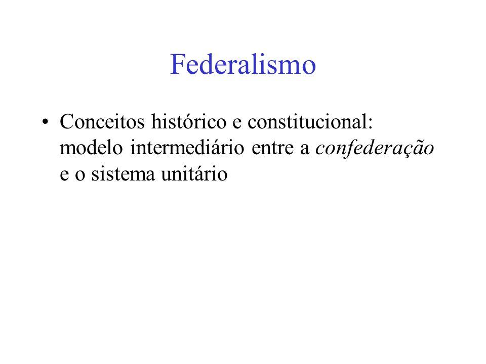Federalismo Conceitos histórico e constitucional: modelo intermediário entre a confederação e o sistema unitário.