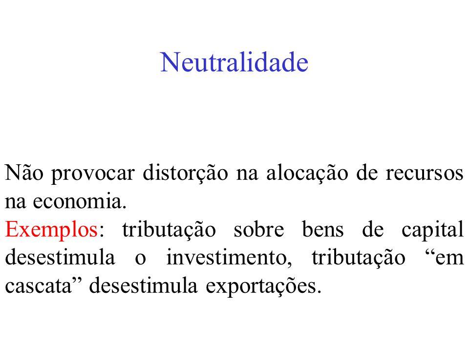 Neutralidade Não provocar distorção na alocação de recursos na economia.