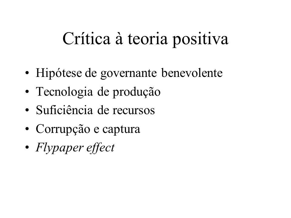 Crítica à teoria positiva