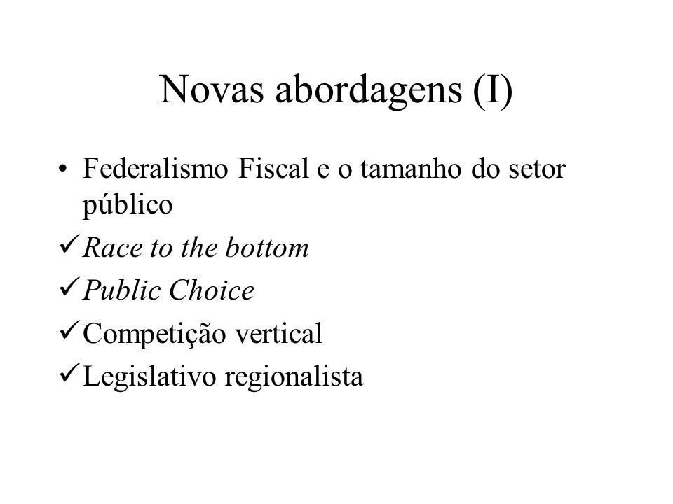 Novas abordagens (I) Federalismo Fiscal e o tamanho do setor público