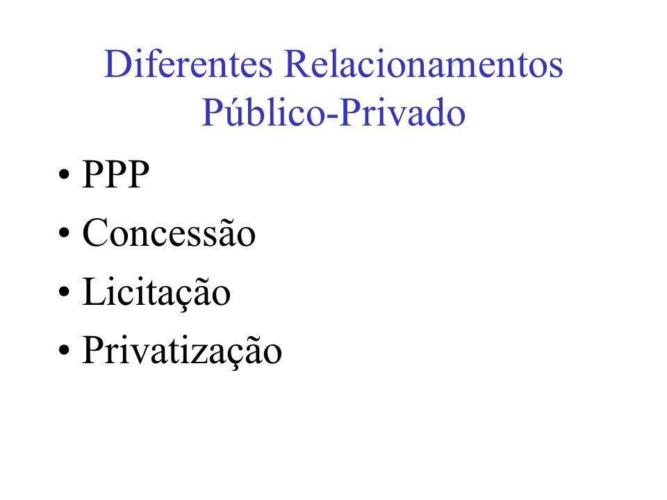 Diferentes Relacionamentos Público-Privado