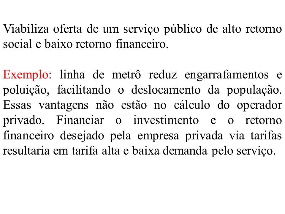 Viabiliza oferta de um serviço público de alto retorno social e baixo retorno financeiro.