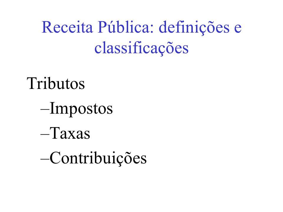 Receita Pública: definições e classificações