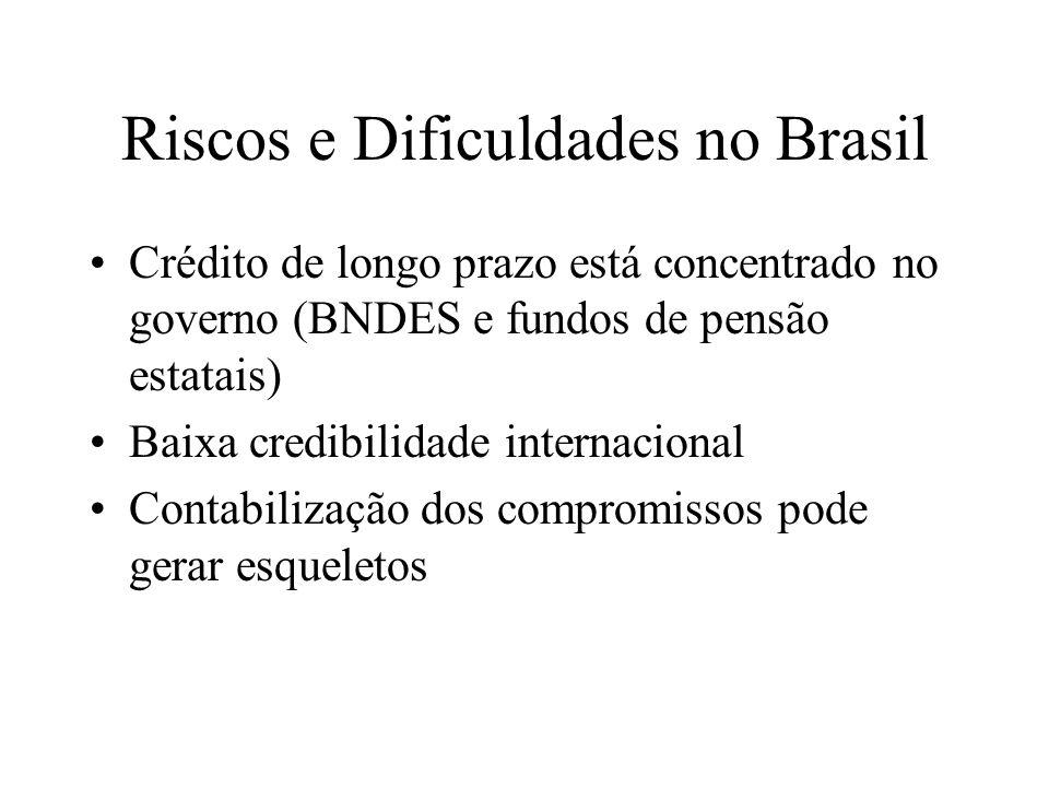 Riscos e Dificuldades no Brasil