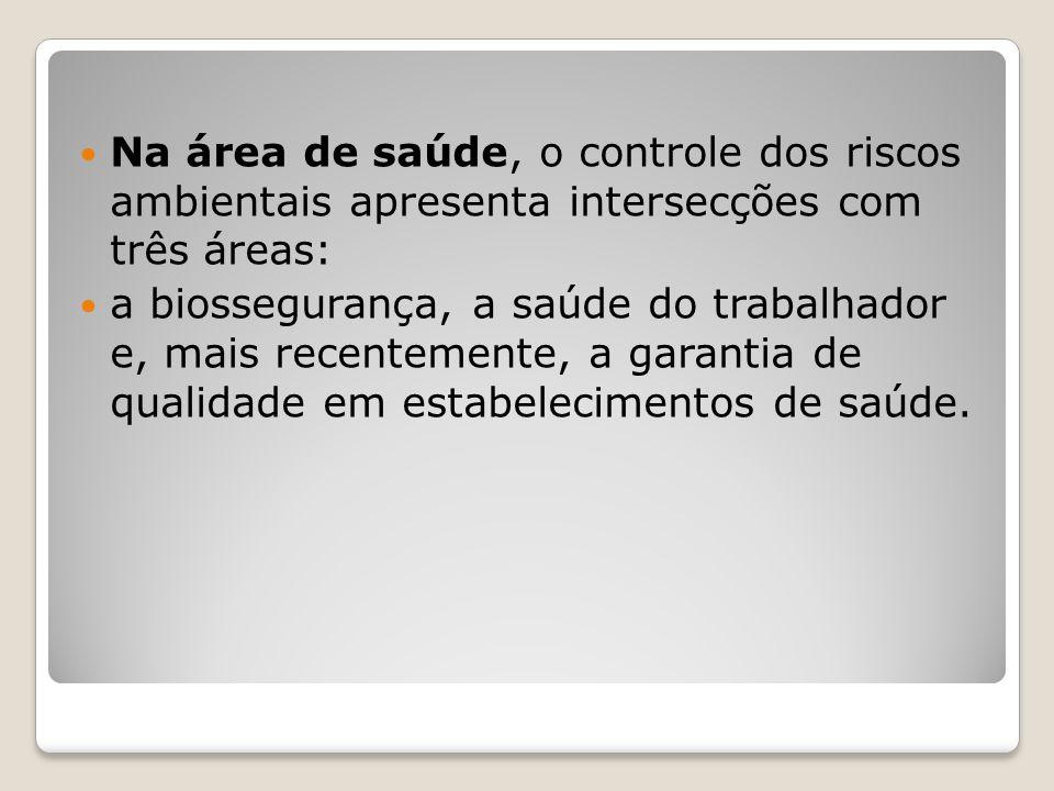 Na área de saúde, o controle dos riscos ambientais apresenta intersecções com três áreas: