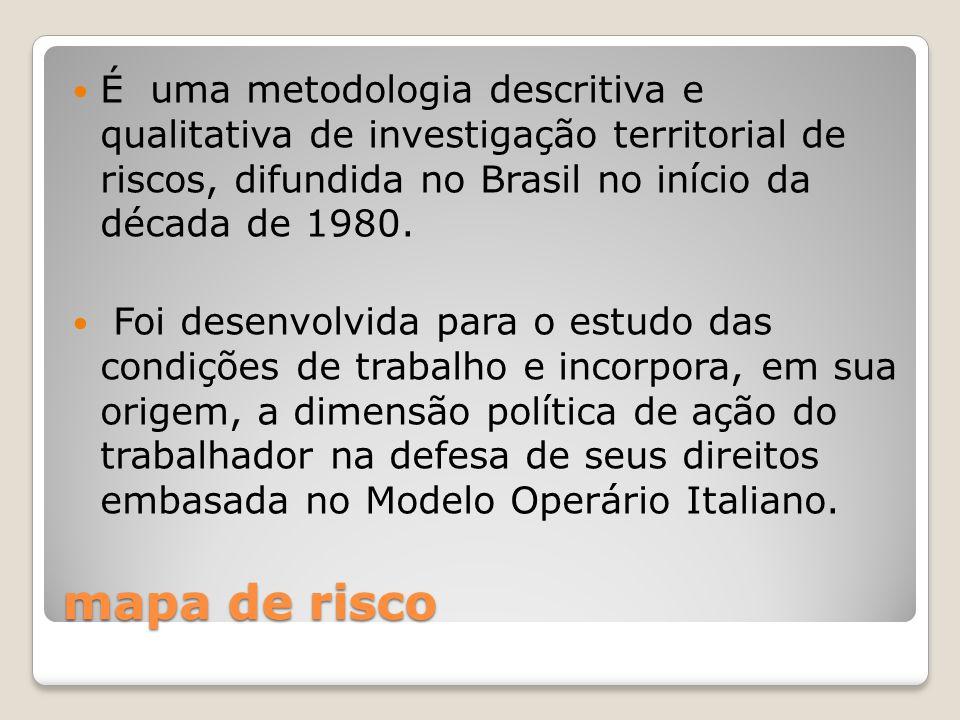 É uma metodologia descritiva e qualitativa de investigação territorial de riscos, difundida no Brasil no início da década de 1980.