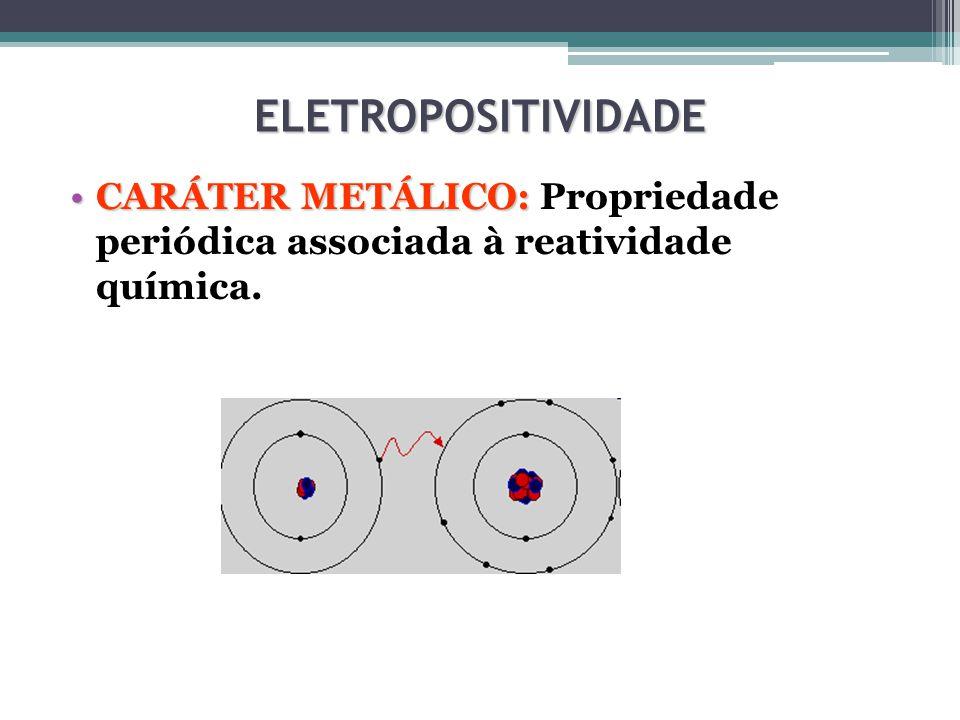 ELETROPOSITIVIDADE CARÁTER METÁLICO: Propriedade periódica associada à reatividade química.