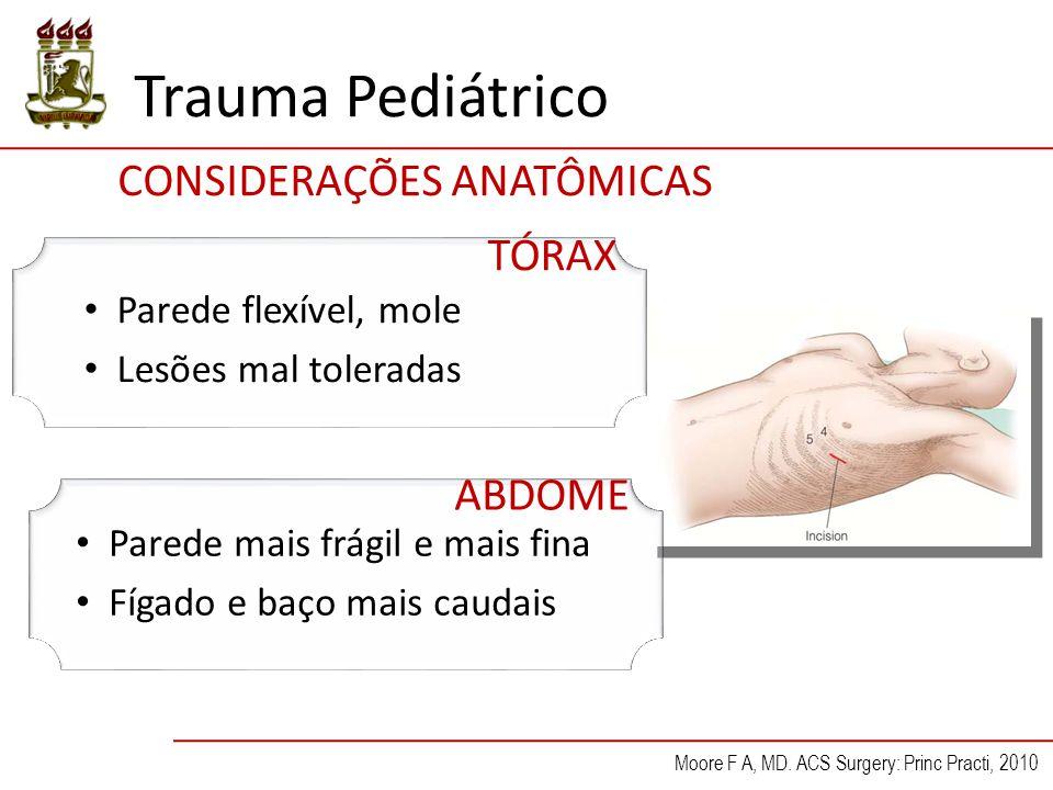 Trauma Pediátrico CONSIDERAÇÕES ANATÔMICAS TÓRAX ABDOME