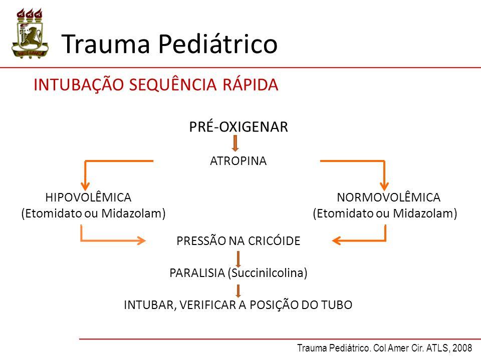 Trauma Pediátrico INTUBAÇÃO SEQUÊNCIA RÁPIDA PRÉ-OXIGENAR ATROPINA