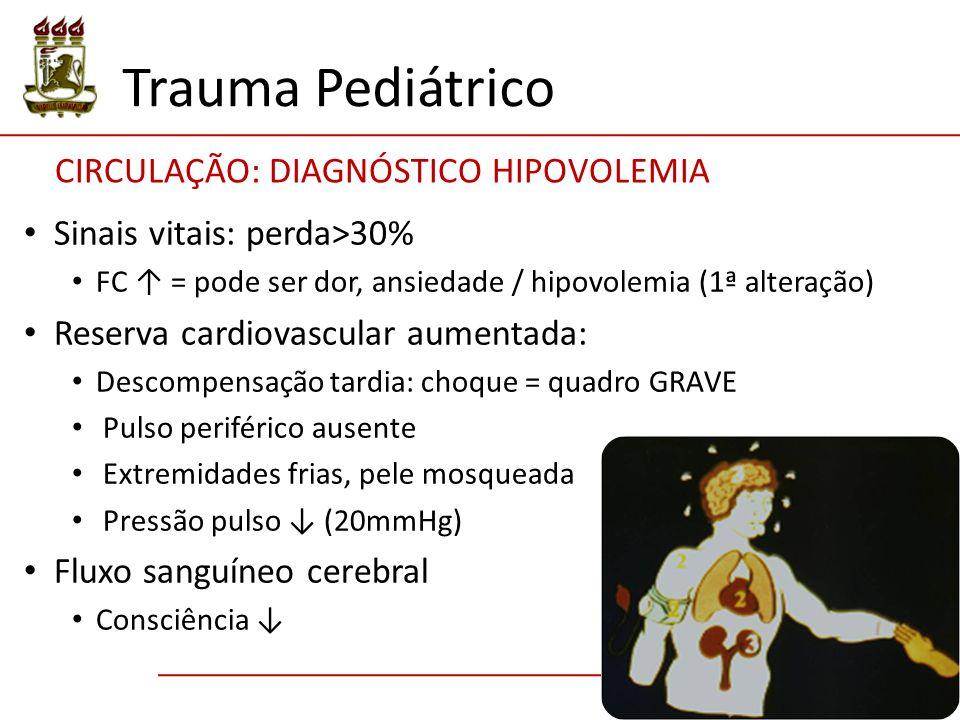 Trauma Pediátrico CIRCULAÇÃO: DIAGNÓSTICO HIPOVOLEMIA