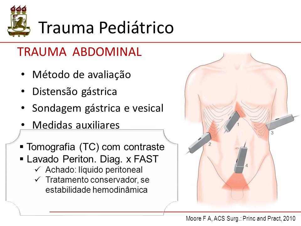 Trauma Pediátrico TRAUMA ABDOMINAL Método de avaliação