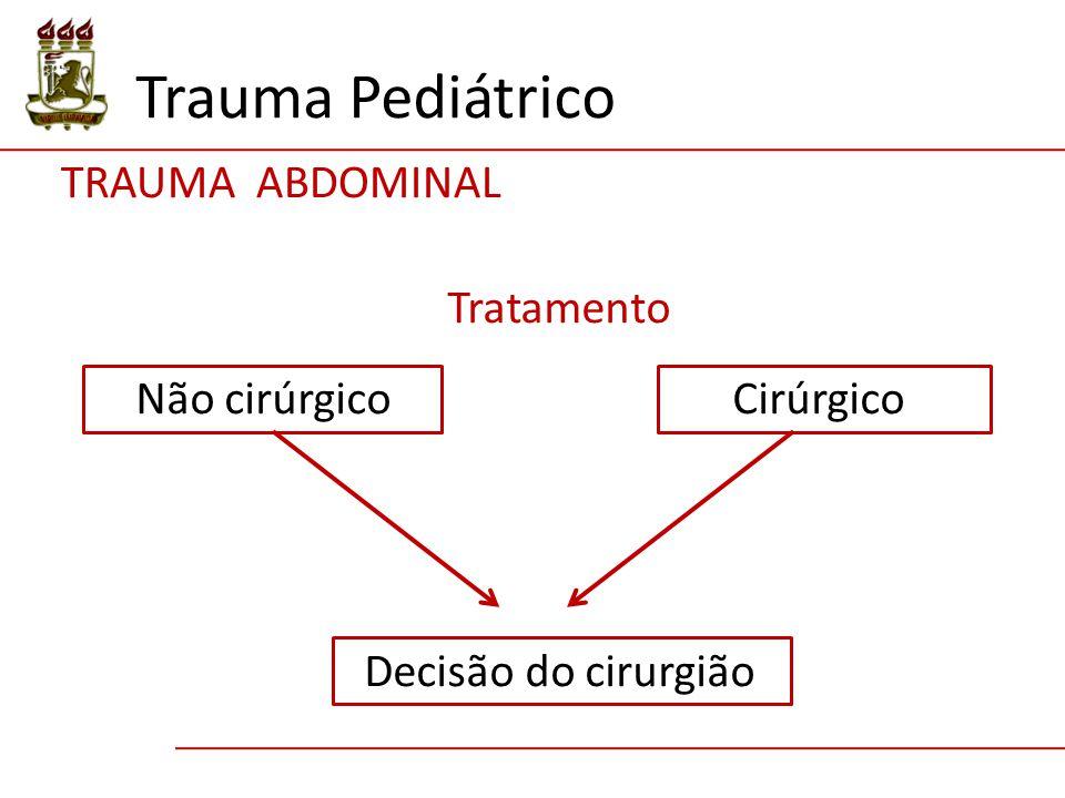 Trauma Pediátrico TRAUMA ABDOMINAL Tratamento Não cirúrgico Cirúrgico