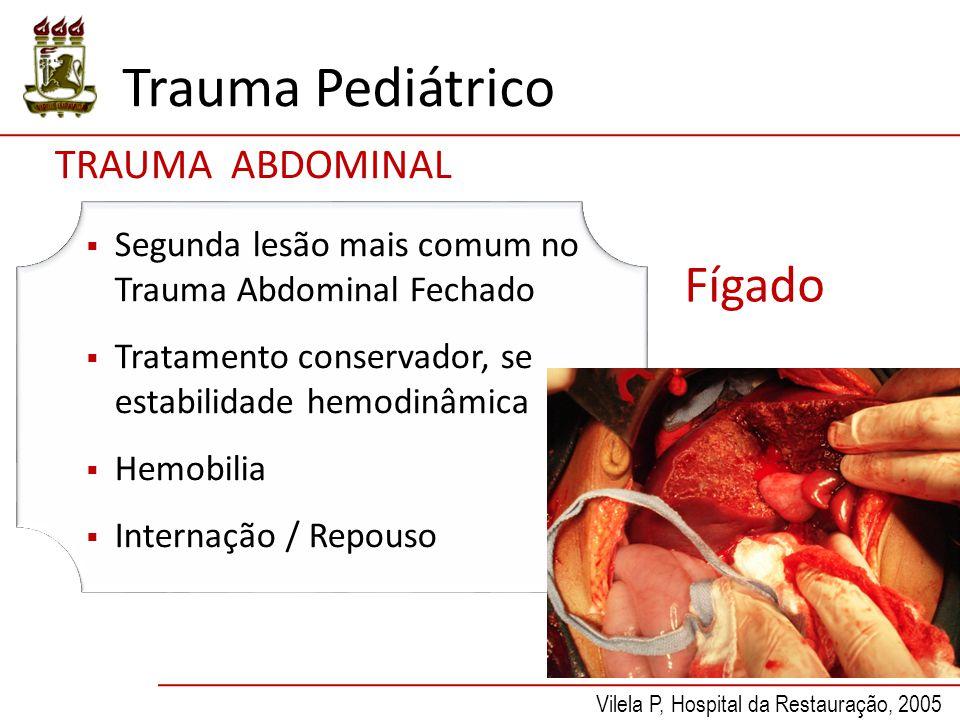 Trauma Pediátrico Fígado TRAUMA ABDOMINAL